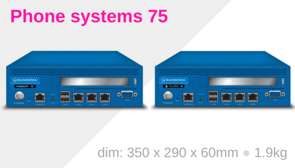 Phone Systems 75